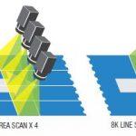 تفاوت بین دوربین های اسکن خطی و ناحیه ای